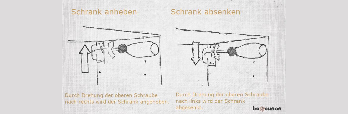 haengeschrank-einstellung-analeitung1